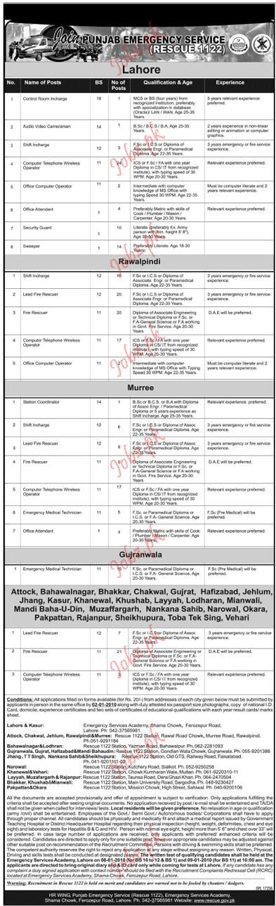 Punjab Emergency Service (Rescue 1122) Job Opportunities