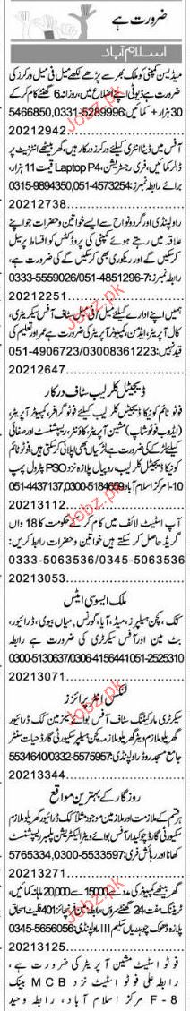 Data Entry Operators, Receptionist Job Opportunity