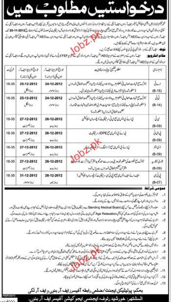 AT, TT, CT, PET, DM, Qari / Qaria and PTC Job Opportunity 2019 Job
