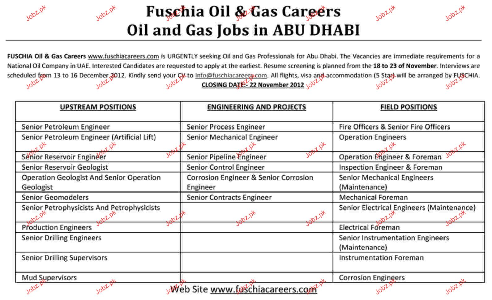 Marvelous Senior Petroleum Engineers, Production Engineers Wanted