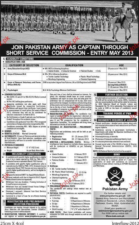Recruitment as Captain Through Short Service Commission