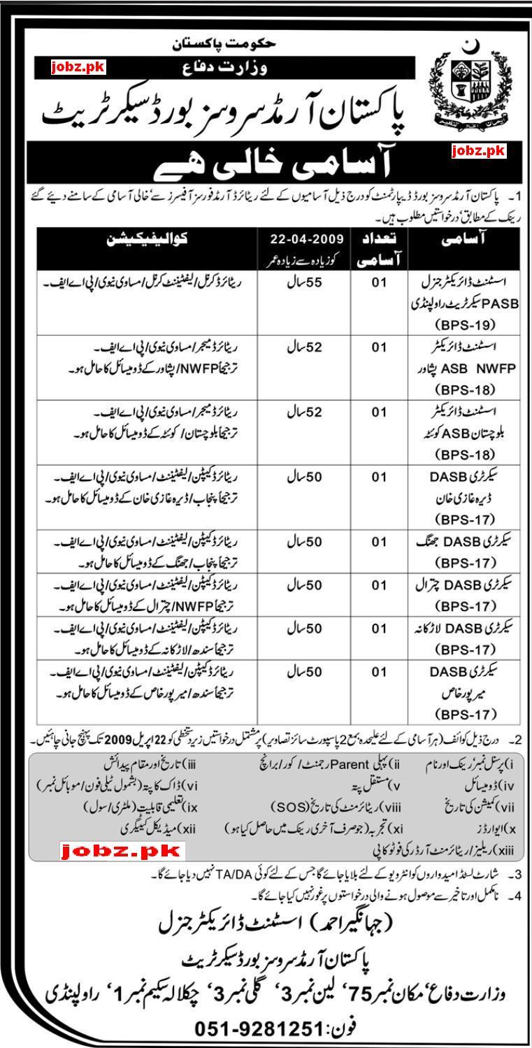 Pakistan Armed Services Board Secretariat Jobs