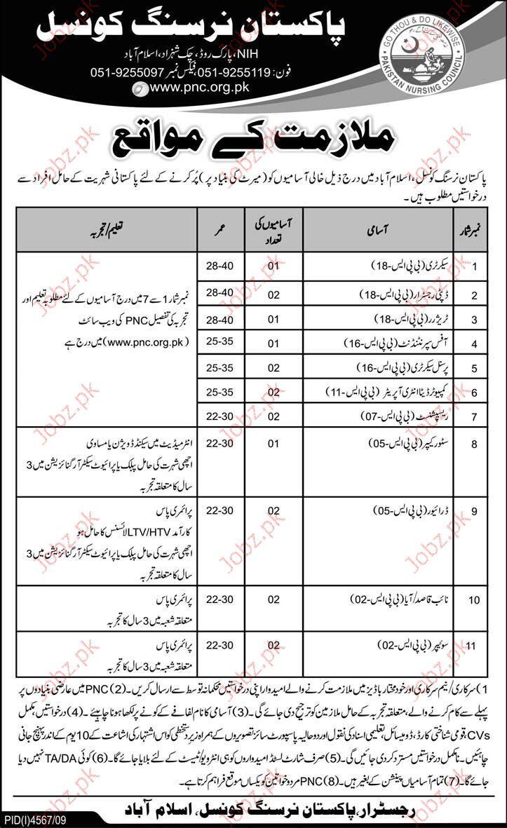 pakistan nursing council jobs 2019 job advertisement pakistan