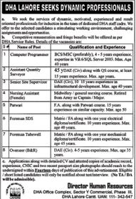 Required Staff for IT Department in DHA Lohare