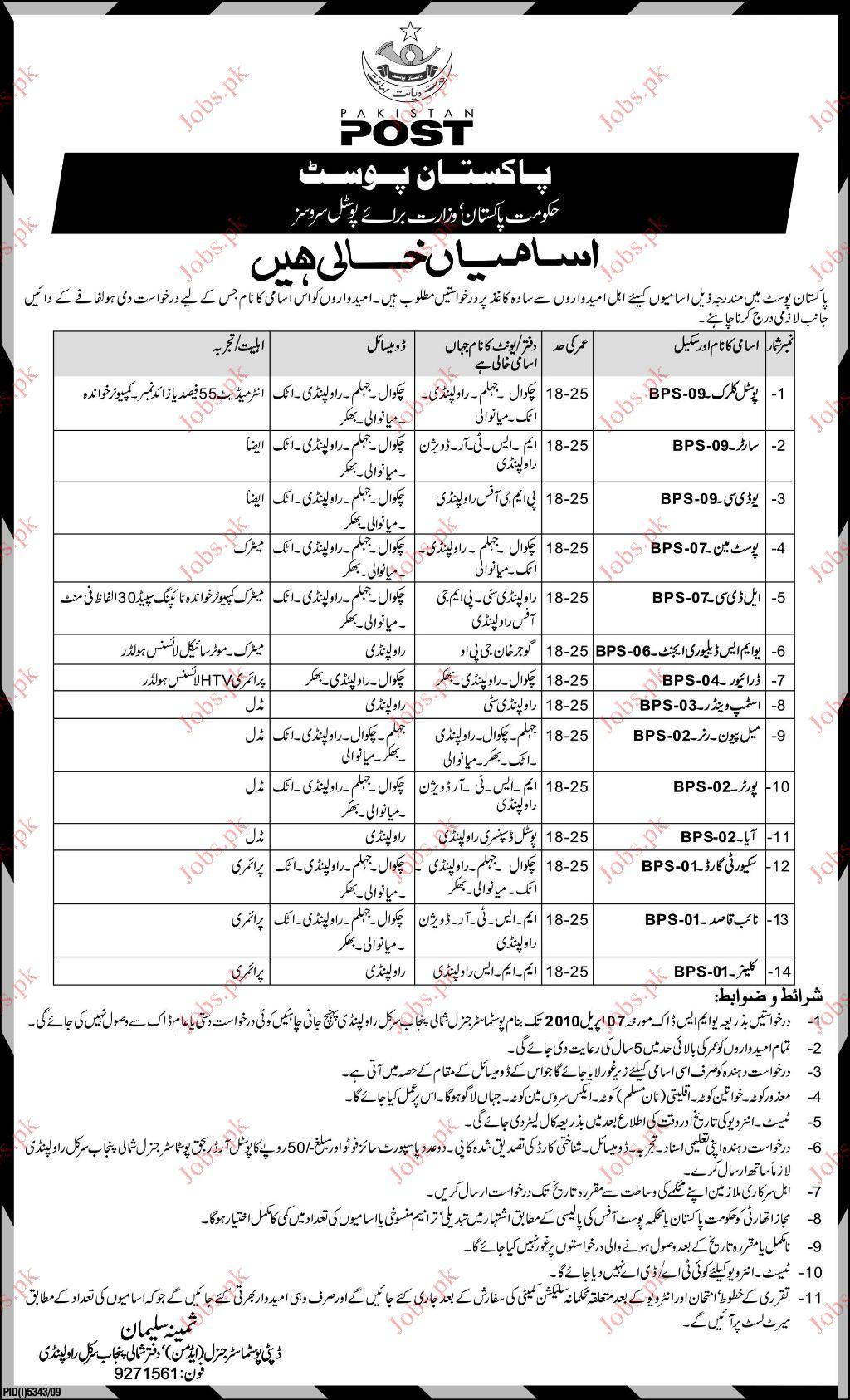Pakistan Post Job Opportunities