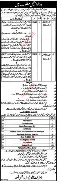 Technical Staff Required in District Government