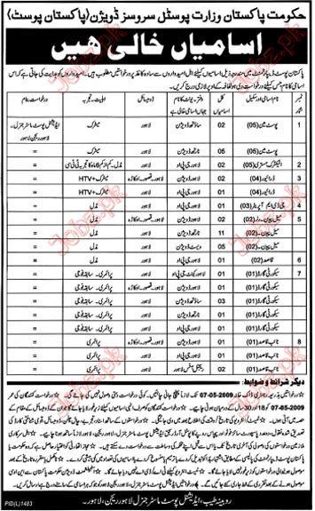 Pakistan Post Officer Jobs