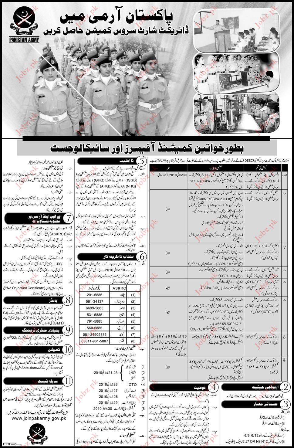 Pakistan Army Vacancy