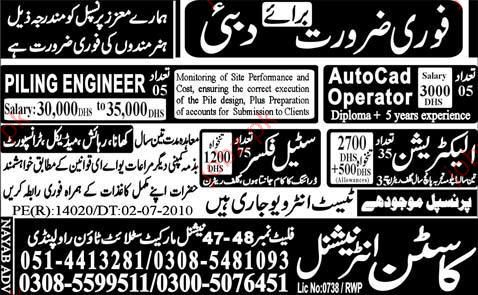 Autocad Jobs In Dubai 2019 - Download Autocad