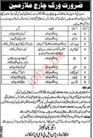 Job Opportunities in District Government Okara