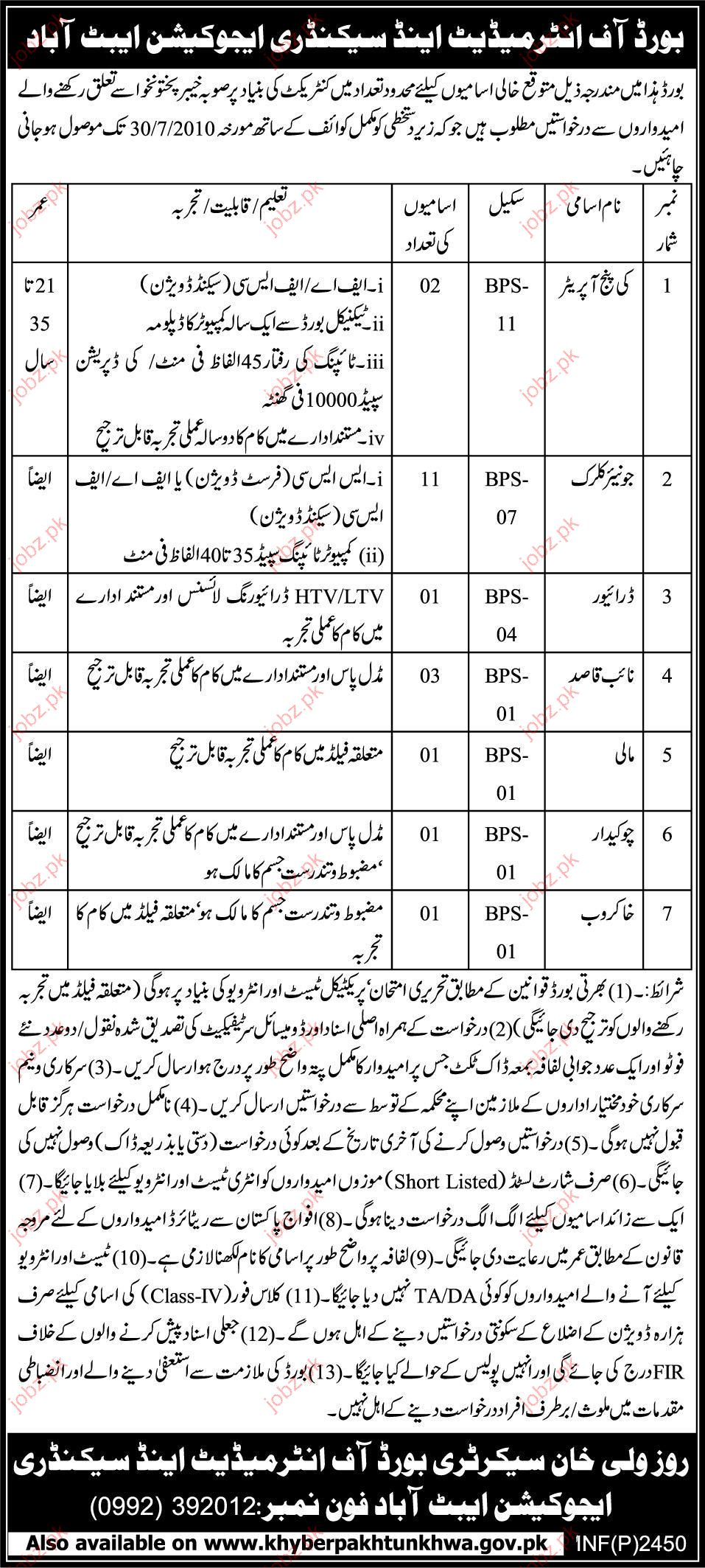 BISE Abbottabad Job Opportunities
