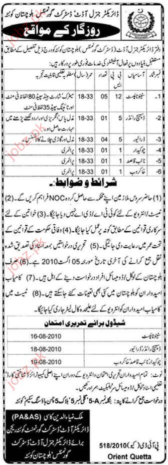 Job Opportunities in District Governments Balochistan Quetta