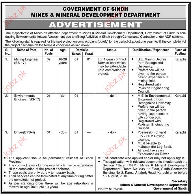 Job Opportunities in Mines & Mineral Department Sindh