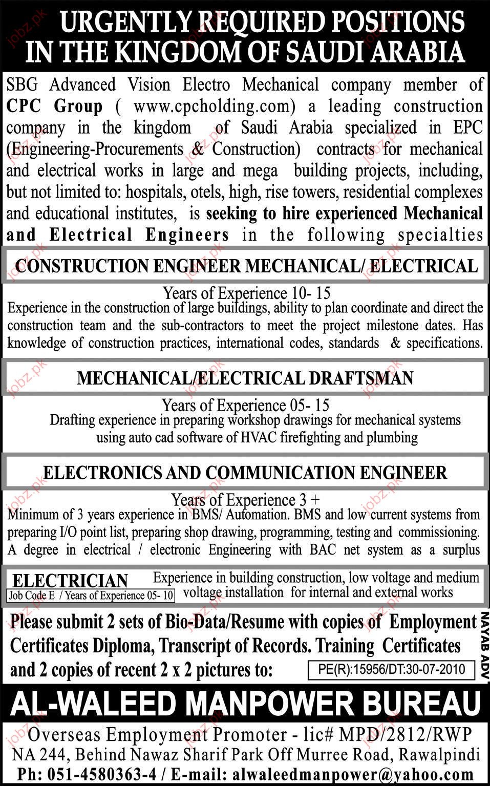 Mechanical Electrical Draftsman Job Opportunities 2019 Job Advertisement Pakistan