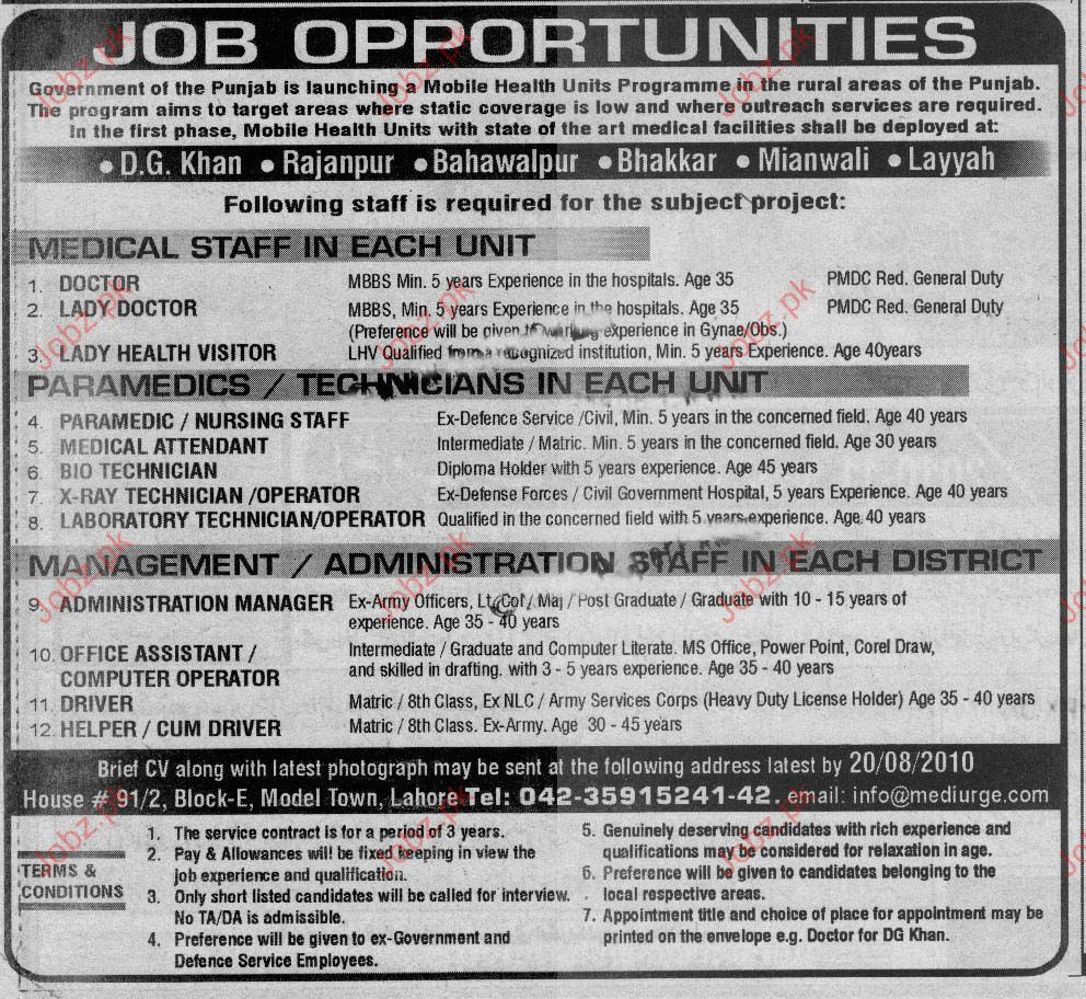 Job Vacancy Qatar 2018