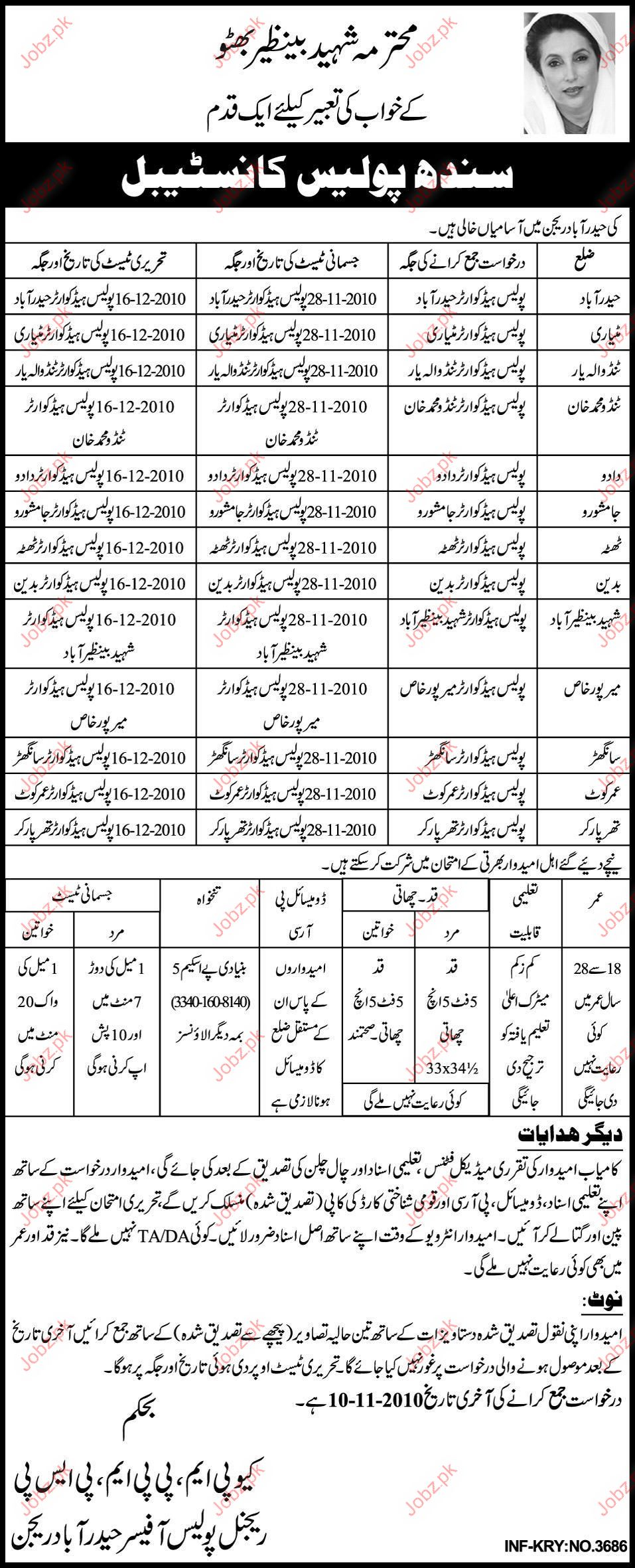 Police Constable job Opportunity