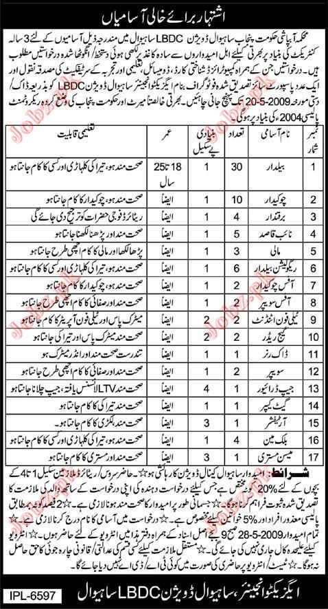 Excitive Engineer Sahiwal Devision Jobs