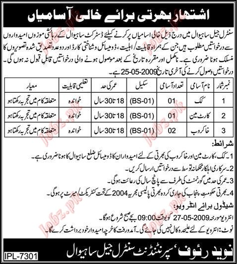 Central Jail Sahiwal Staff Wanted
