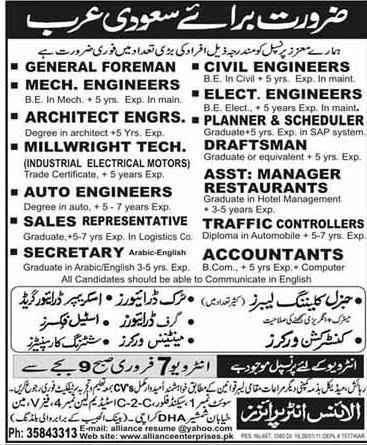 General Foreman, Civil Engineer Draftsman Job Opportunity