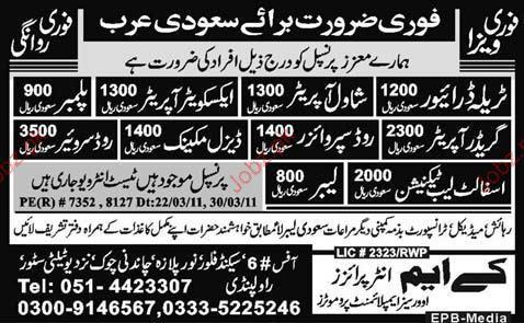 Traila Driver, Shawal Operator, Road Surveyor Required