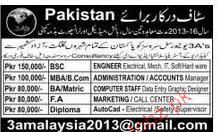 Engineers, Administrator, Accountants Job Opportunity