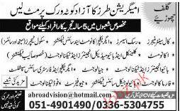 Call Center Managers, Economist, School Teachers Wanted