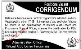 Internal Audit Officers Job Opportunity