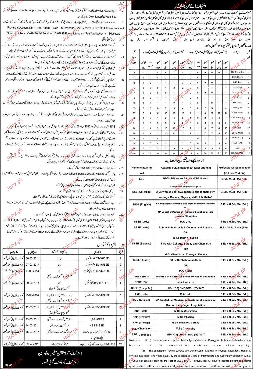 Educators Recruitment in District Kasur