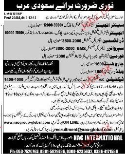 Senior Engineers, Draftsman, Charge Hand Job Opportunity