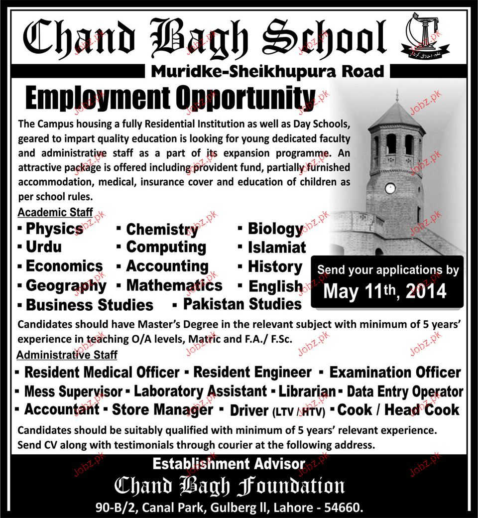Teachers, Resident Medical Officer, Store Manager Wanted