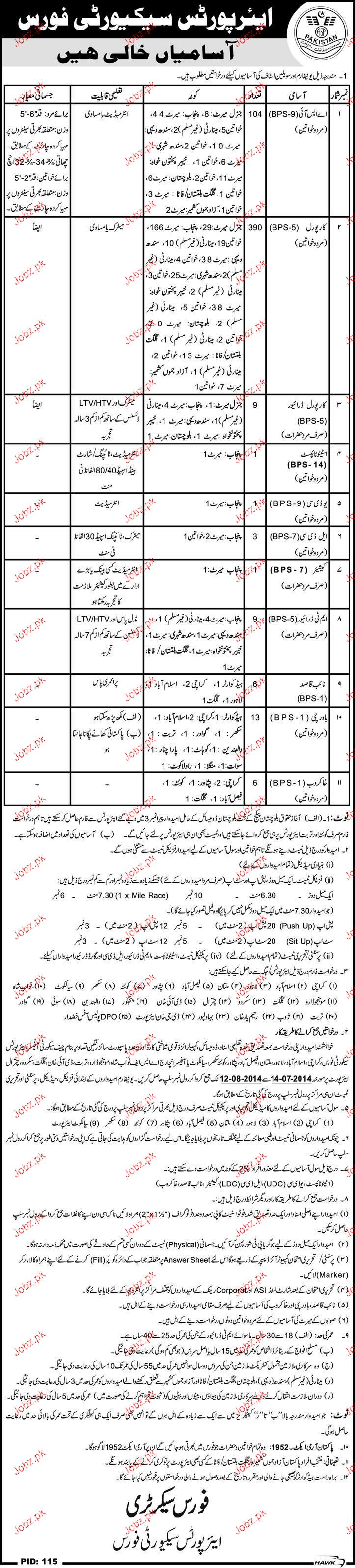 Recruitment in Airport Security Force in Pakistan