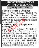 Web & Graphic Designers  Job Opportunity