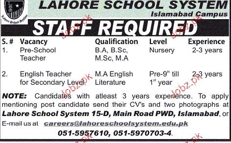 Pre School Teachers  and English Teachers Job Opportunity