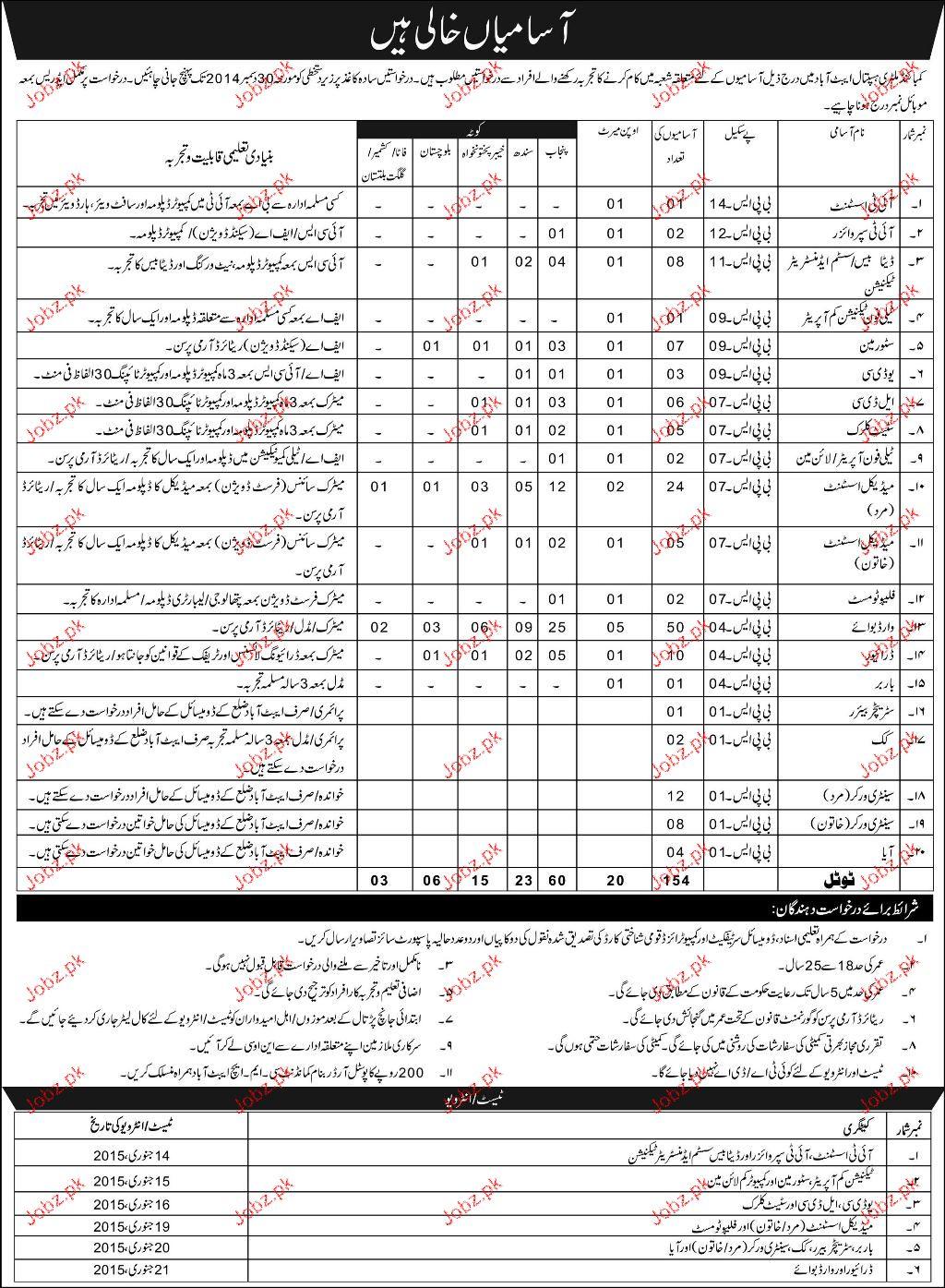 IT Assistants, IT Supervisors, LDC Job in CMH Abbottabad