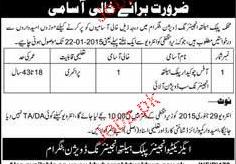 Chawkidars Job Opportunity