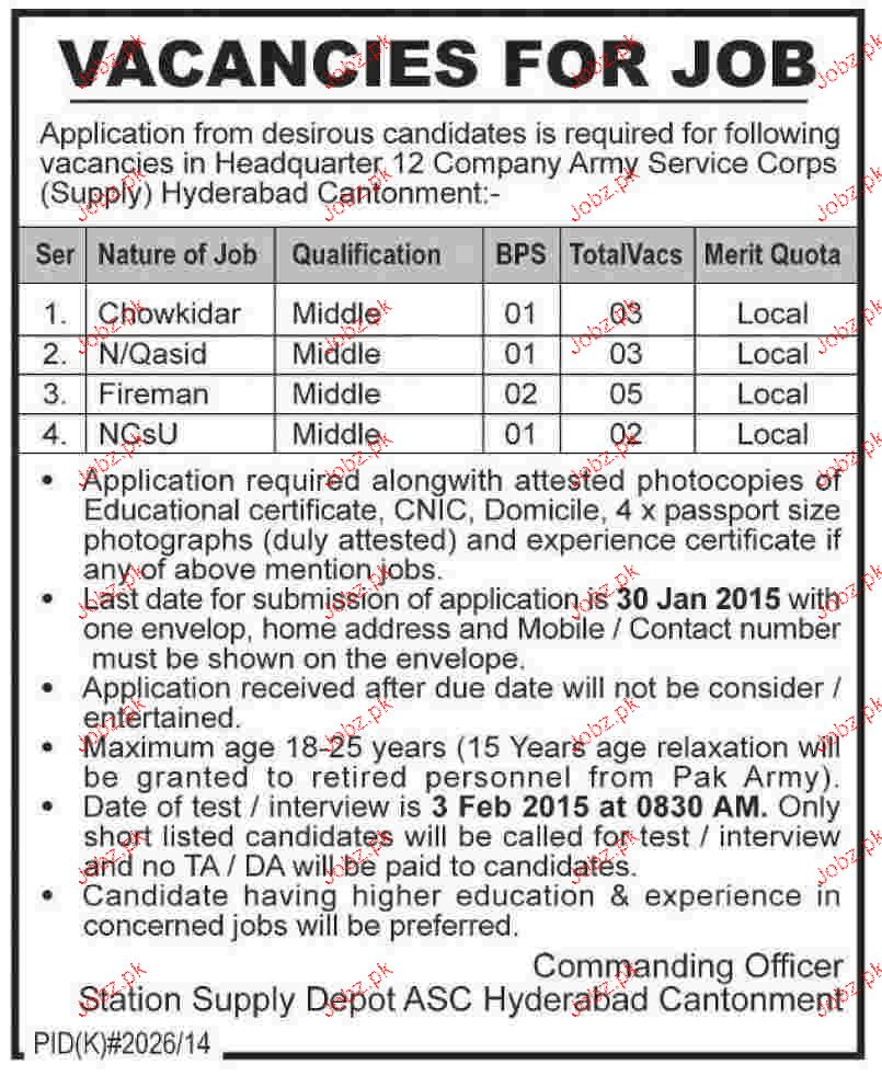 Chawkidars, Naib Qaisid, Fireman and NCsU Job Opportunity
