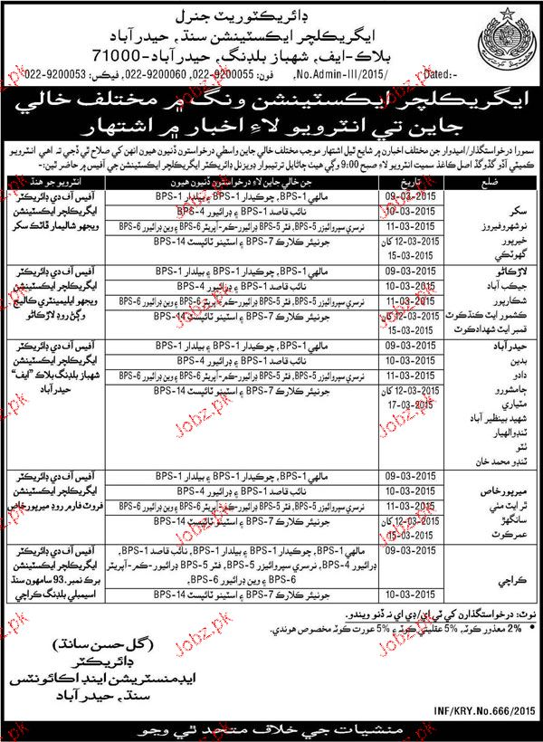 Malis, Chawkidars, Drivers, Electricians Job Opportunity