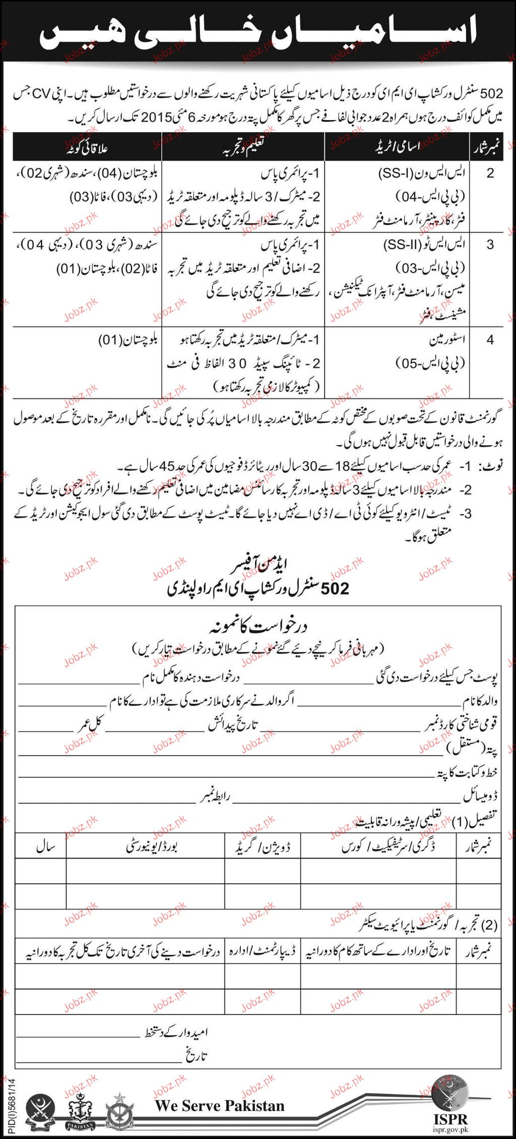 SS-I, SS-II, Storeman and Technicians Job in Pak Army