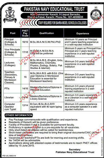 Principal, Techers, Vice Principal Job in Pakistan Navy Educ