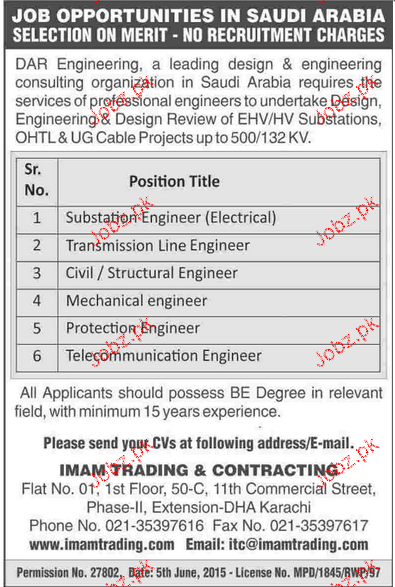 Substation Engineers, Transmission Line Engineer Wanted