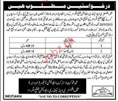 Chawkidars and Naib Qasid Job Opportunity
