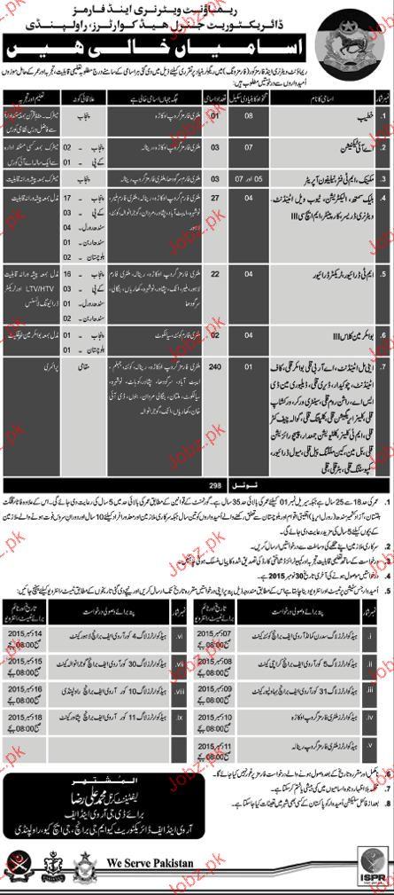 Khateeb, AI Technicians, Mechanics, Electricians Wanted