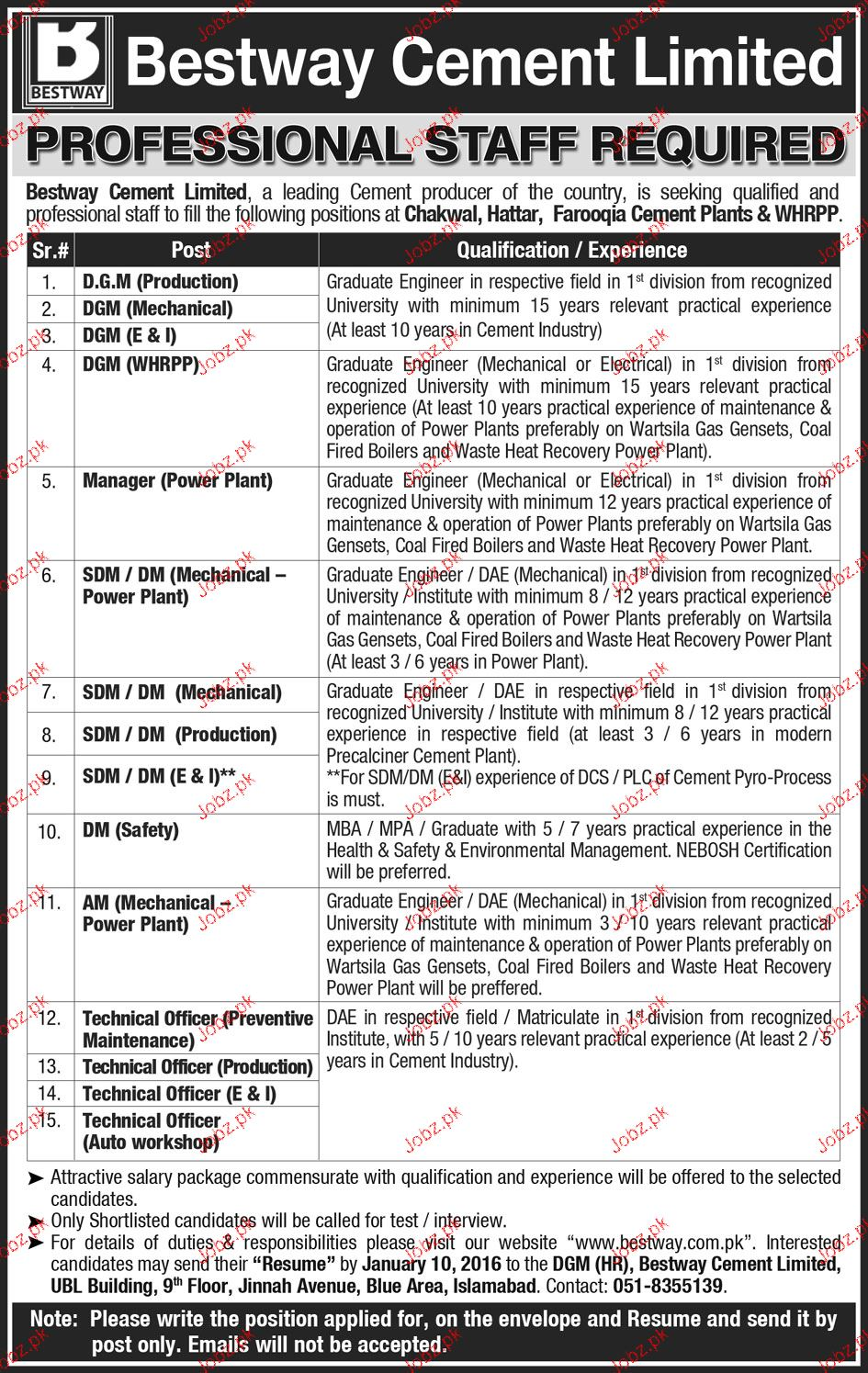 Director General Manager, Manager Power Plant Wanted