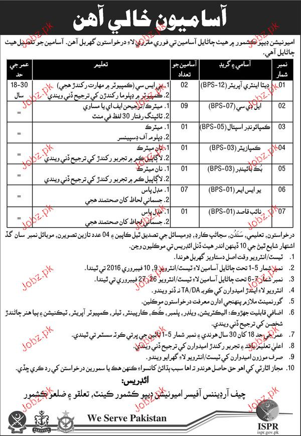 Data Entry Operators, Compounders, UMS Job Opportunity