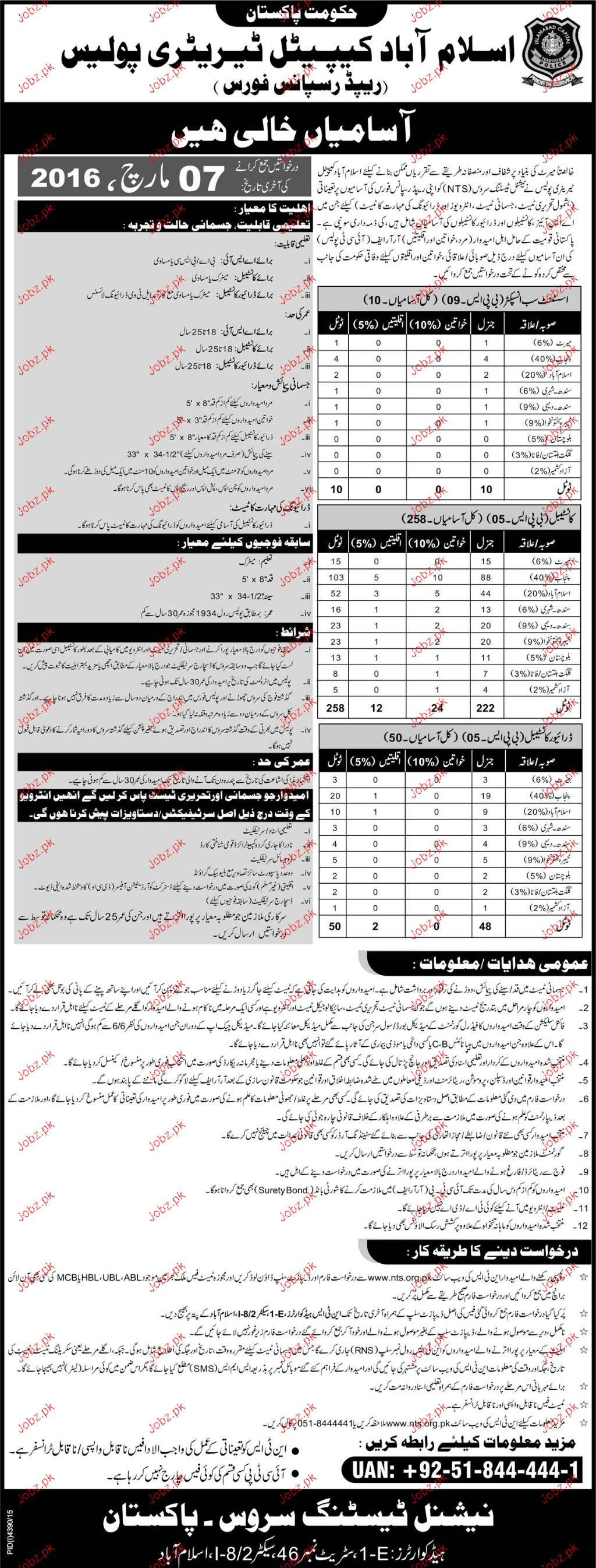 Constables, Assistant Sub Inspector Job in Islamabad Police