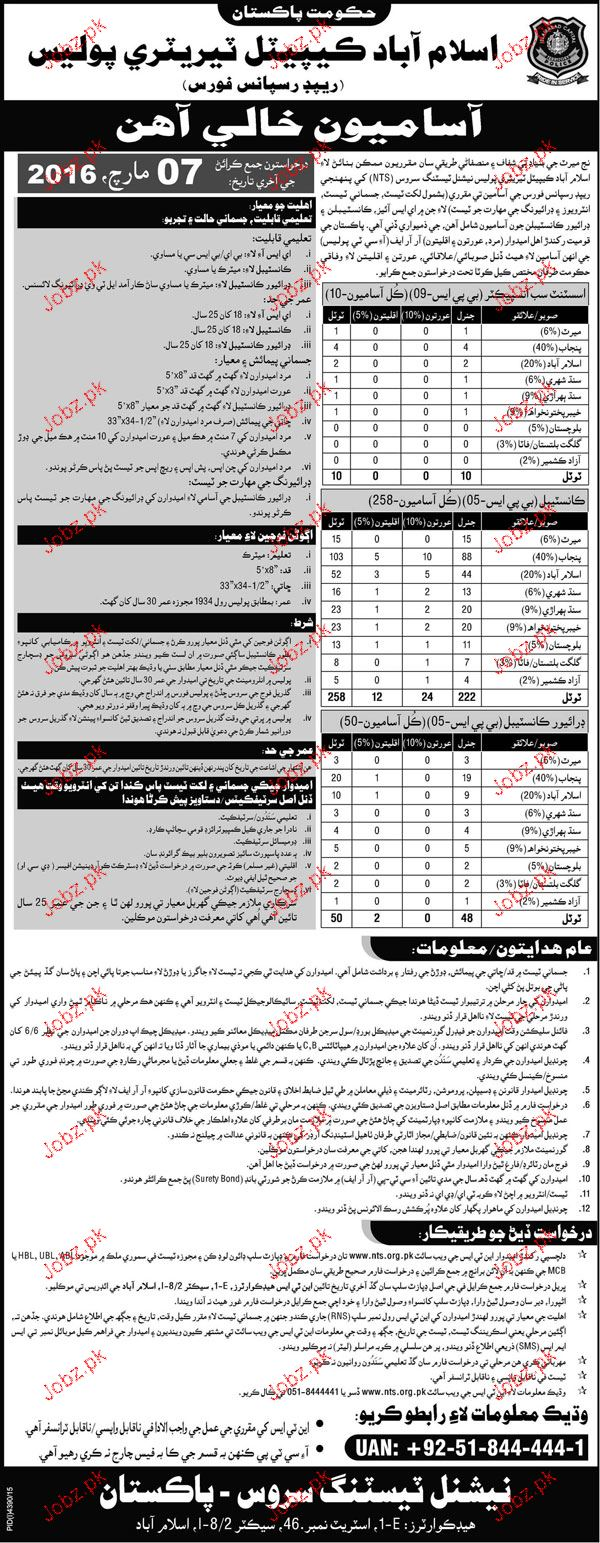 ASI, Constables and Drivers Job in Islamabad Police