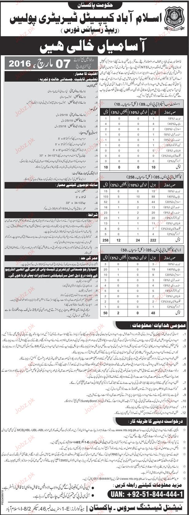 Recruitment of Constables in Islamabad Police