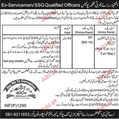 Recruitment of EX Army Officers as SP in KPK Police