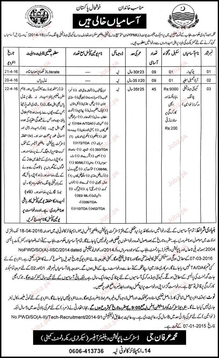 Chawkidars, Female Helpers and Planning Worker Wanted