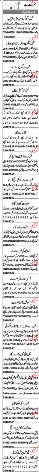 Cook, Drivers, House Miad and Chawkidars Wanted